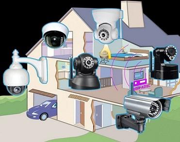 Installation et configuration de caméras de surveillance à Besançon, Dijon et à Pontarlier